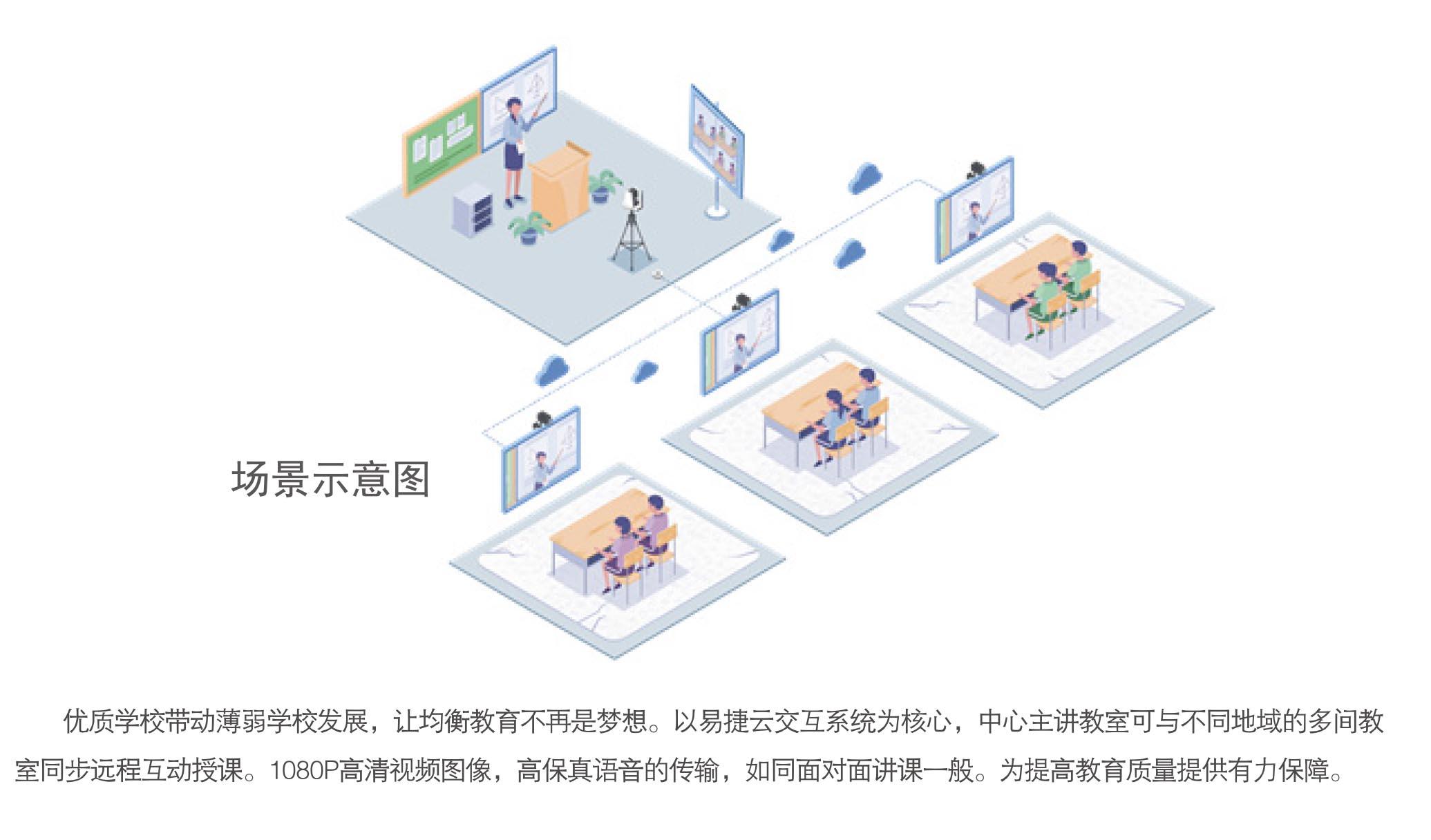 易捷宣传册2.jpg